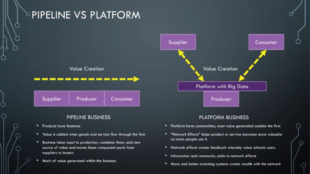 Pipeline vs Platform