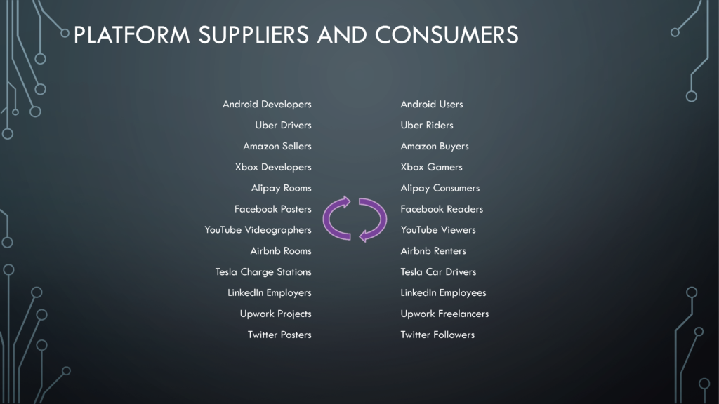 Platform Suppliers and Consumers